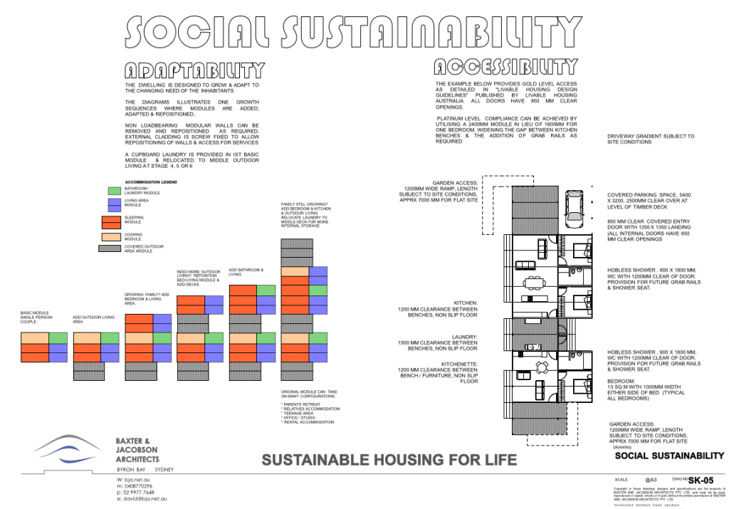 SK-06 SOCIAL SUSTAINABLILITY
